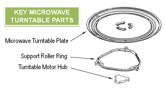 microwave turntable parts